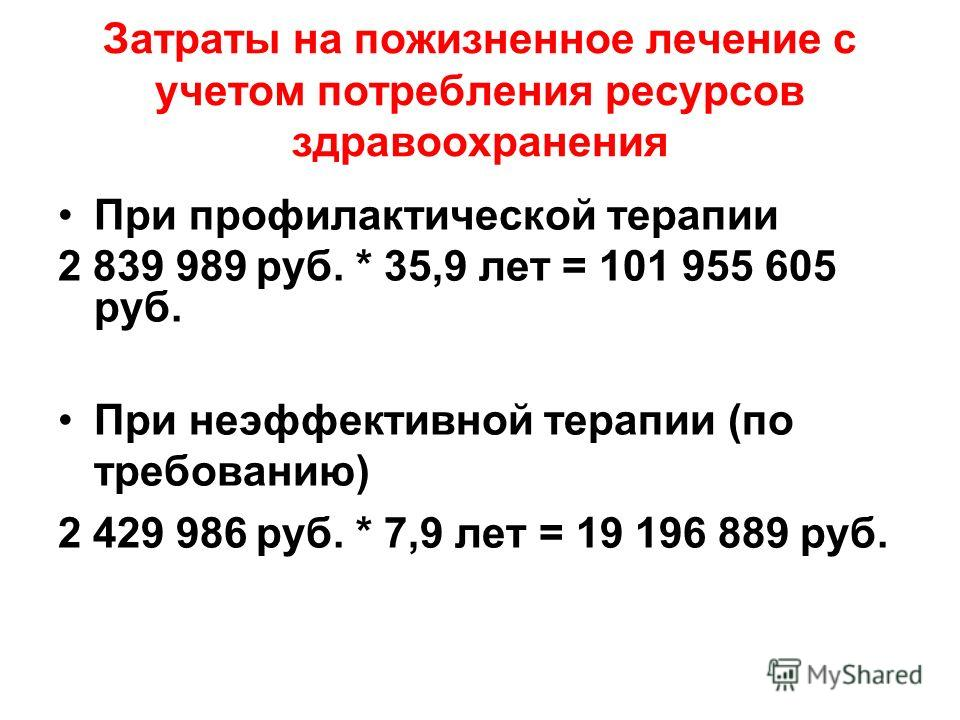 Затраты на пожизненное лечение с учетом потребления ресурсов здравоохранения При профилактической терапии 2 839 989 руб. * 35,9 лет = 101 955 605 руб. При неэффективной терапии (по требованию) 2 429 986 руб. * 7,9 лет = 19 196 889 руб.