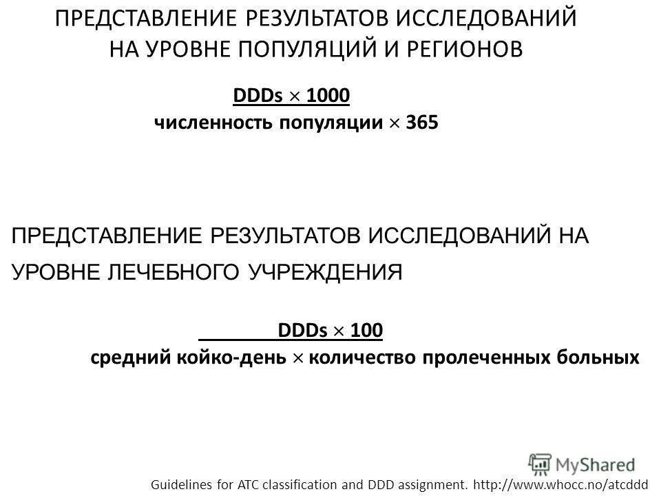 ПРЕДСТАВЛЕНИЕ РЕЗУЛЬТАТОВ ИССЛЕДОВАНИЙ НА УРОВНЕ ПОПУЛЯЦИЙ И РЕГИОНОВ DDDs 1000 численность популяции 365 ПРЕДСТАВЛЕНИЕ РЕЗУЛЬТАТОВ ИССЛЕДОВАНИЙ НА УРОВНЕ ЛЕЧЕБНОГО УЧРЕЖДЕНИЯ DDDs 100 средний койко-день количество пролеченных больных Guidelines for