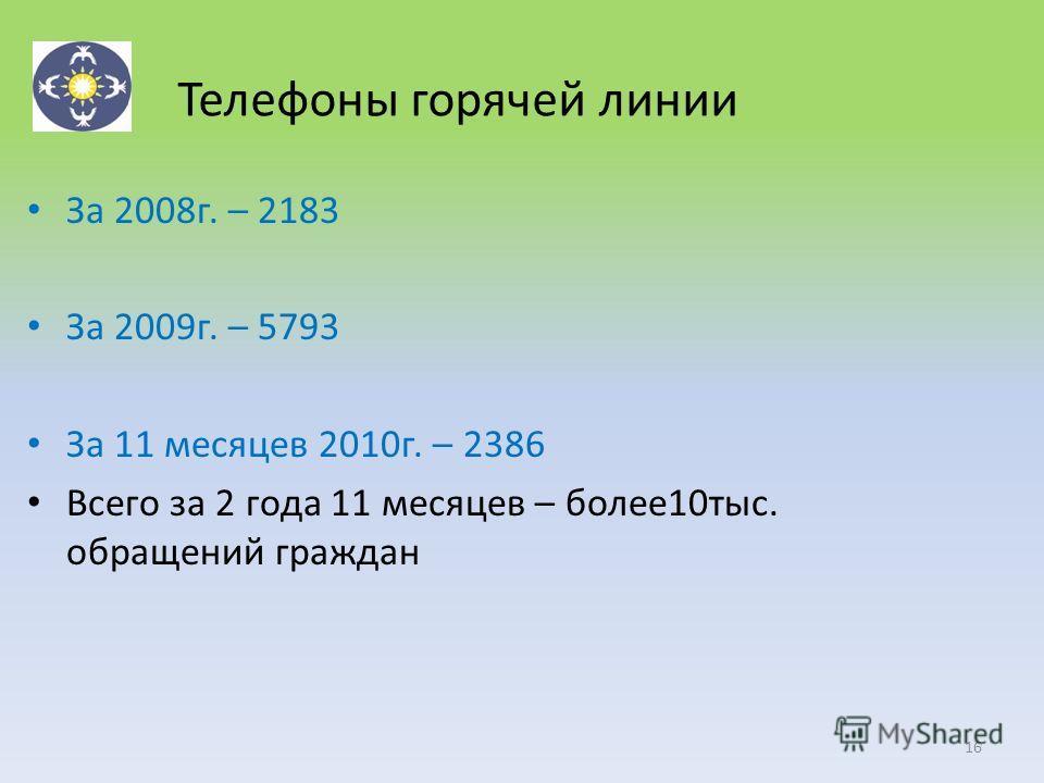 За 2008г. – 2183 За 2009г. – 5793 За 11 месяцев 2010г. – 2386 Всего за 2 года 11 месяцев – более10тыс. обращений граждан 16 Телефоны горячей линии