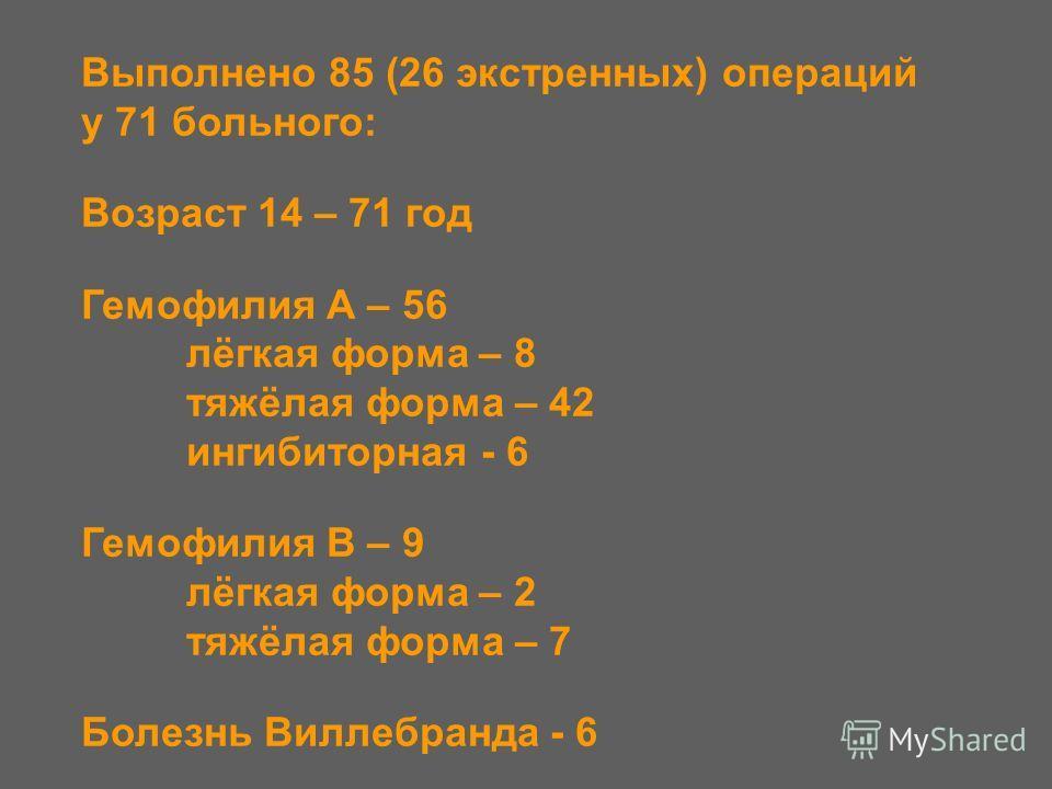 Выполнено 85 (26 экстренных) операций у 71 больного: Возраст 14 – 71 год Гемофилия А – 56 лёгкая форма – 8 тяжёлая форма – 42 ингибиторная - 6 Гемофилия В – 9 лёгкая форма – 2 тяжёлая форма – 7 Болезнь Виллебранда - 6