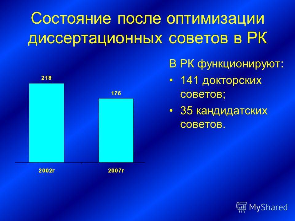 Состояние после оптимизации диссертационных советов в РК В РК функционируют: 141 докторских советов; 35 кандидатских советов.