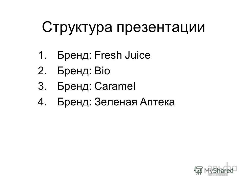 Структура презентации 1. Бренд: Fresh Juice 2. Бренд: Bio 3. Бренд: Caramel 4. Бренд: Зеленая Аптека