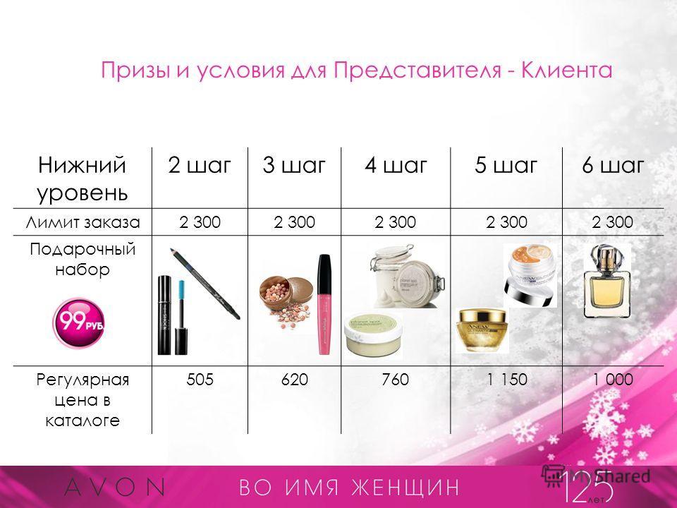 3 На первом шаге предложение одинаковое для всех Представителей 1-й шагПодарочный наборРегулярная цена в каталоге Размер лимита заказа 2 000 руб. 495 руб.