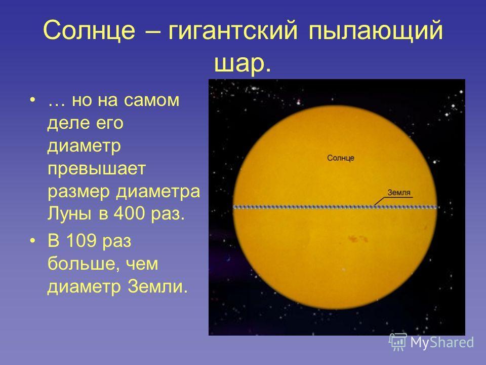 Солнце – гигантский пылающий шар. … но на самом деле его диаметр превышает размер диаметра Луны в 400 раз. В 109 раз больше, чем диаметр Земли.