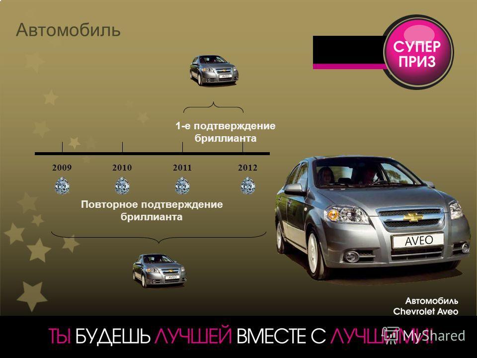 Автомобиль 2010201120122009 1-е подтверждение бриллианта Повторное подтверждение бриллианта