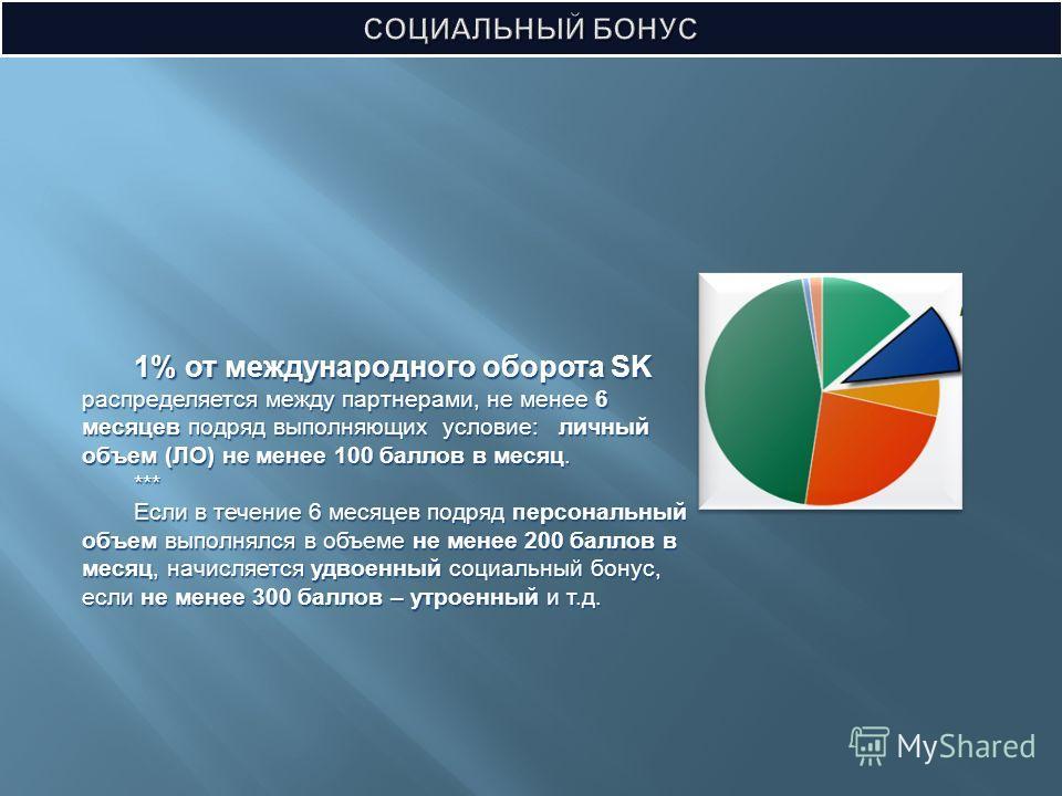 1% от международного оборота SK распределяется между партнерами, не менее 6 месяцев подряд выполняющих условие: личный объем (ЛО) не менее 100 баллов в месяц. *** Если в течение 6 месяцев подряд персональный объем выполнялся в объеме не менее 200 бал
