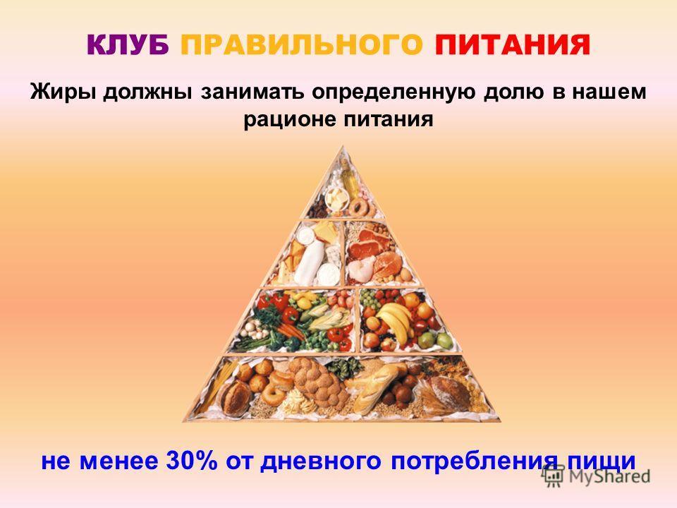 КЛУБ ПРАВИЛЬНОГО ПИТАНИЯ Жиры должны занимать определенную долю в нашем рационе питания не менее 30% от дневного потребления пищи