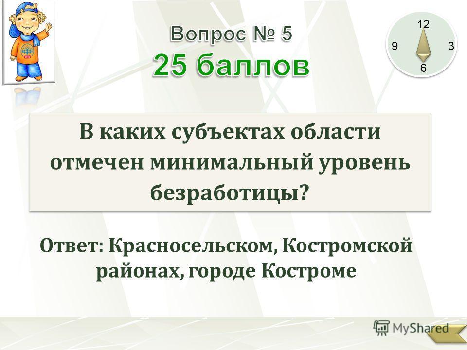 12 9 3 6 В каких субъектах области отмечен минимальный уровень безработицы? Ответ: Красносельском, Костромской районах, городе Костроме