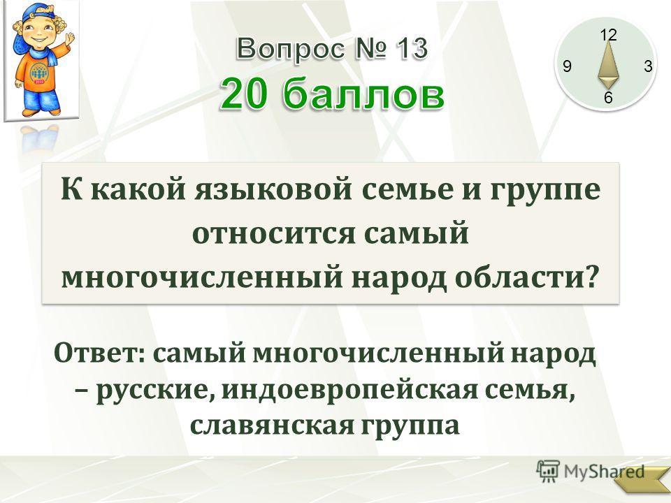 12 9 3 6 К какой языковой семье и группе относится самый многочисленный народ области? Ответ: самый многочисленный народ – русские, индоевропейская семья, славянская группа