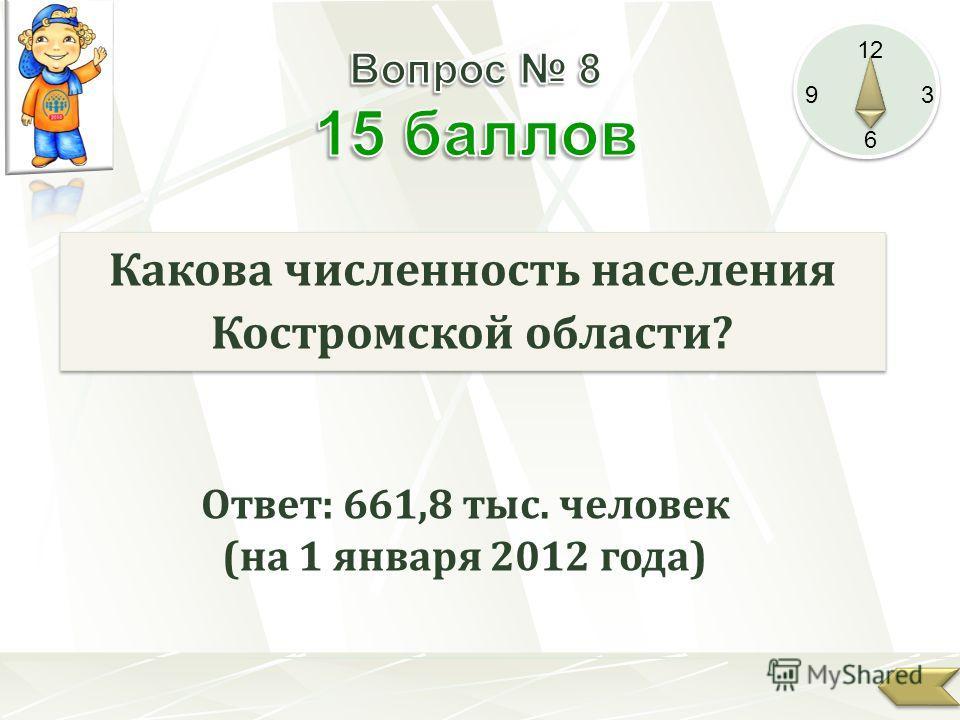 12 9 3 6 Какова численность населения Костромской области? Ответ: 661,8 тыс. человек (на 1 января 2012 года)