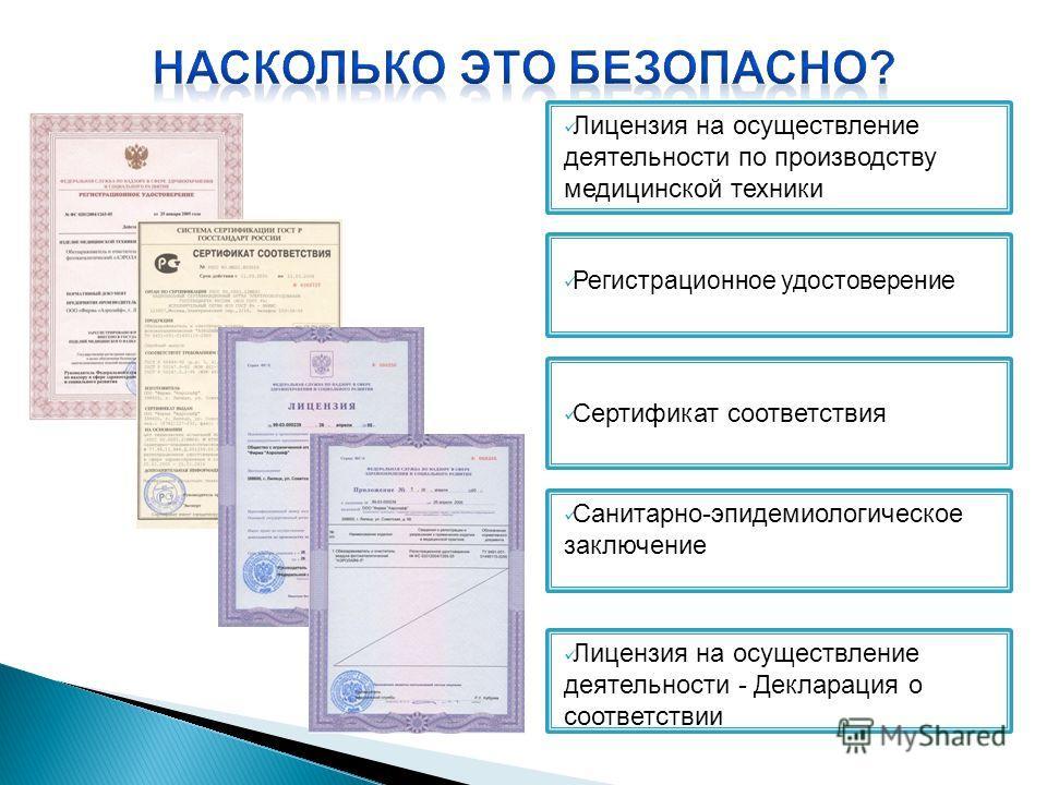 Лицензия на осуществление деятельности - Декларация о соответствии Санитарно-эпидемиологическое заключение Сертификат соответствия Регистрационное удостоверение Лицензия на осуществление деятельности по производству медицинской техники