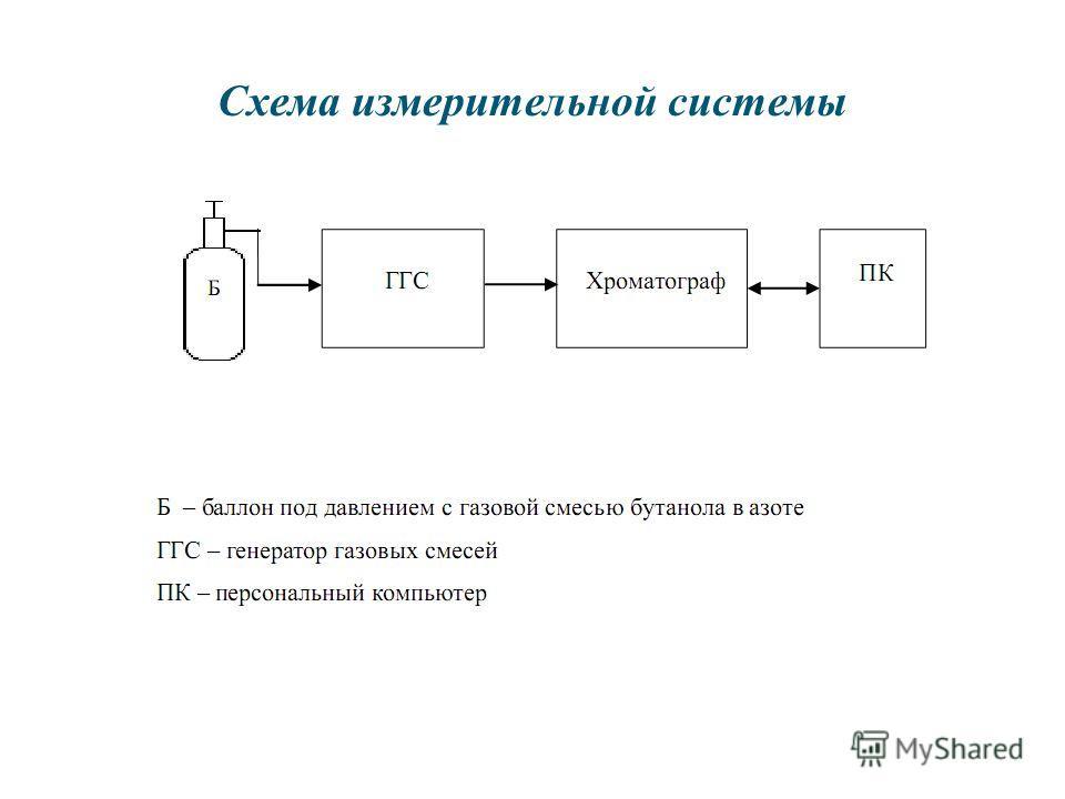 Схема измерительной системы