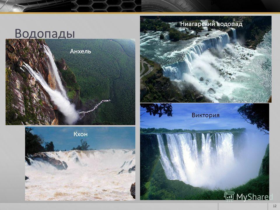 Водопады Анхель Кхон Ниагарский водопад Виктория 12