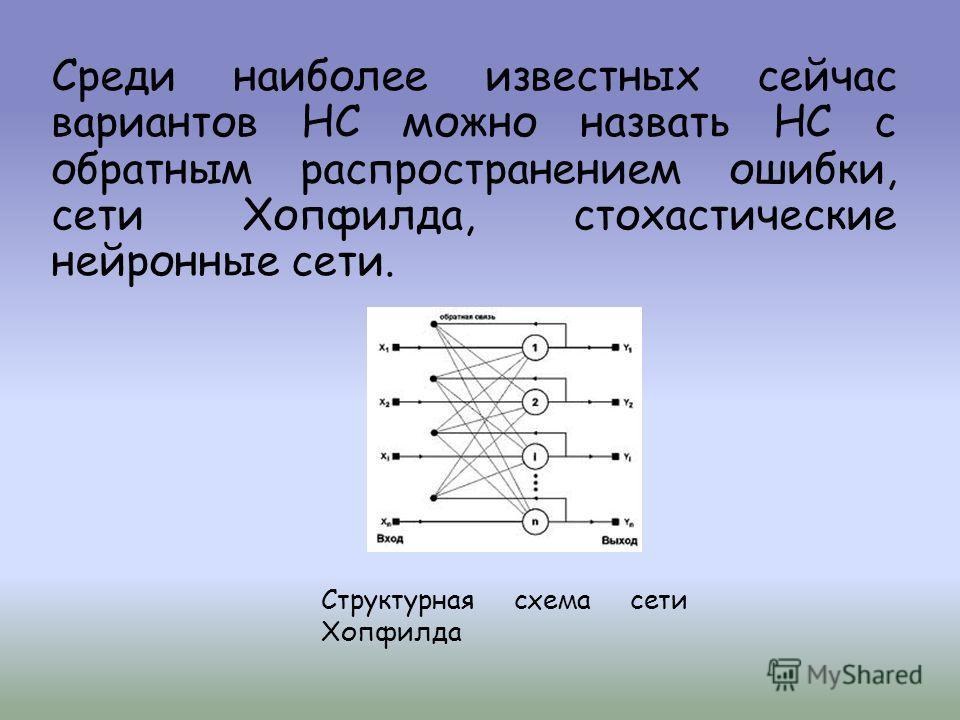 Среди наиболее известных сейчас вариантов НС можно назвать НС с обратным распространением ошибки, сети Хопфилда, стохастические нейронные сети. Структурная схема сети Хопфилда