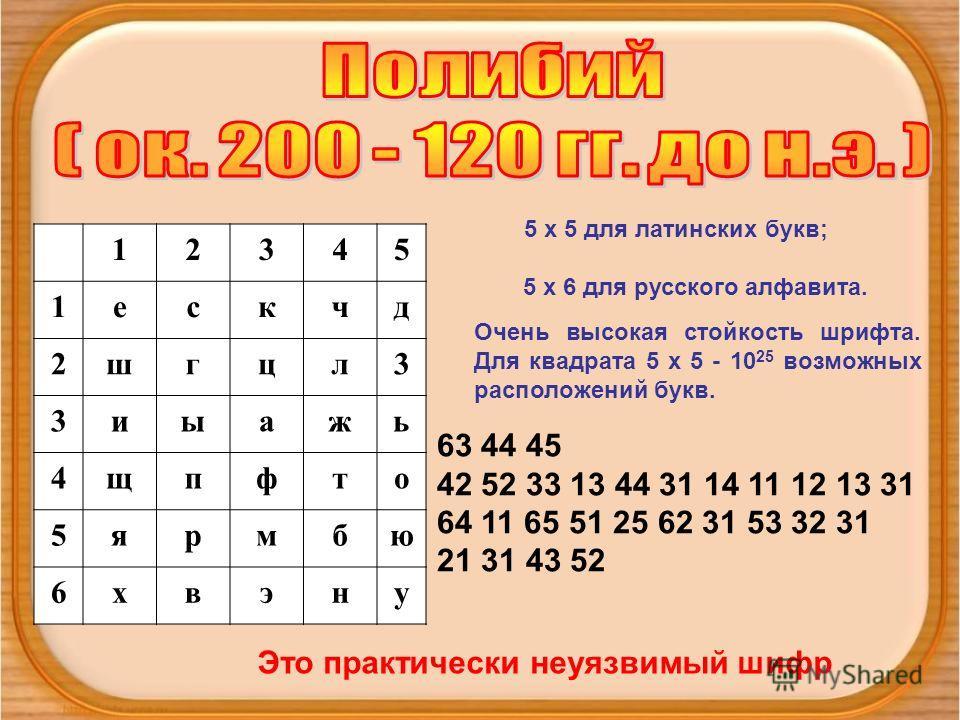5 х 5 для латинских букв; 5 х 6 для русского алфавита. Очень высокая стойкость шрифта. Для квадрата 5 х 5 - 10 25 возможных расположений букв. 12345 1ескчд 2шгцл3 3иыажь 4щпфто 5ярмбю 6хвэну 63 44 45 42 52 33 13 44 31 14 11 12 13 31 64 11 65 51 25 62