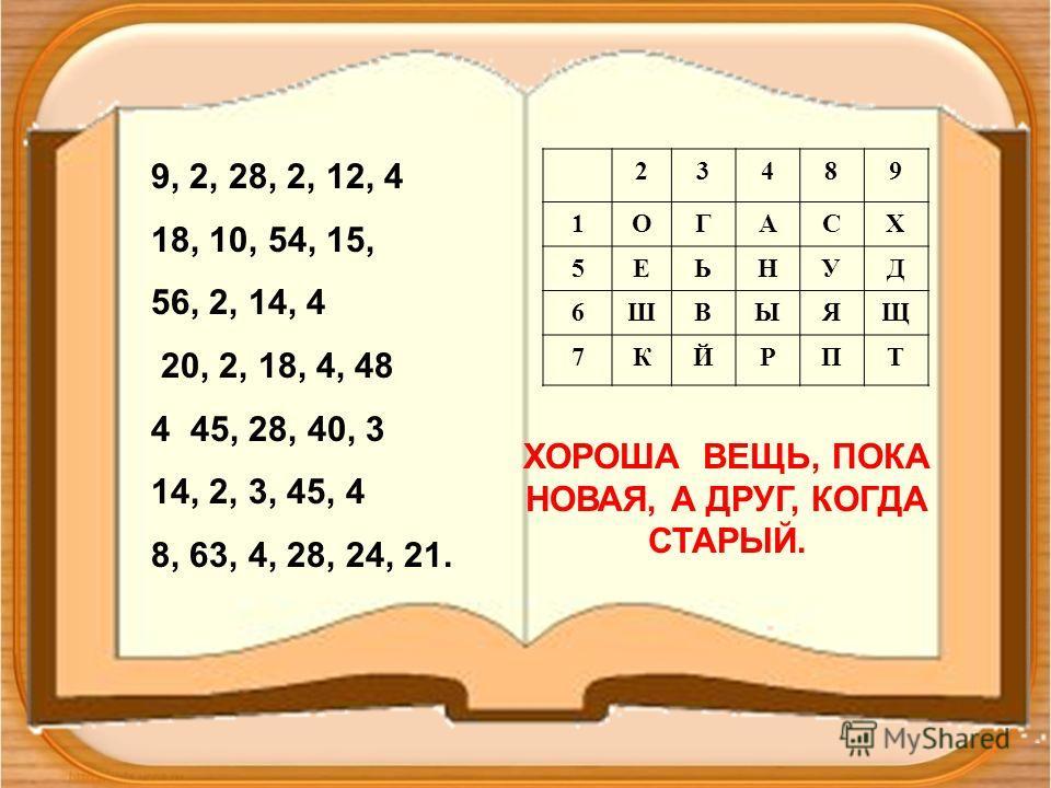 9, 2, 28, 2, 12, 4 18, 10, 54, 15, 56, 2, 14, 4 20, 2, 18, 4, 48 445, 28, 40, 3 14, 2, 3, 45, 4 8, 63, 4, 28, 24, 21. 23489 1ОГАСХ 5ЕЬНУД 6ШВЫЯЩ 7КЙРПТ ХОРОША ВЕЩЬ, ПОКА НОВАЯ, А ДРУГ, КОГДА СТАРЫЙ.