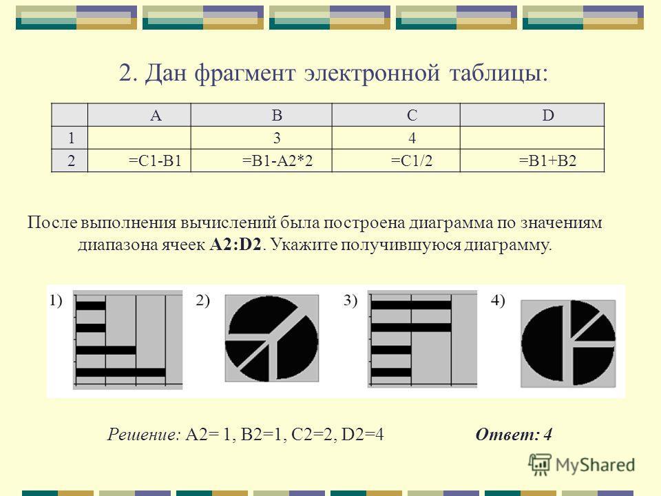 2. Дан фрагмент электронной таблицы: ABCD 134 2=C1-B1=B1-A2*2=C1/2=B1+B2 После выполнения вычислений была построена диаграмма по значениям диапазона ячеек A2:D2. Укажите получившуюся диаграмму. Решение: А2= 1, В2=1, С2=2, D2=4 Ответ: 4