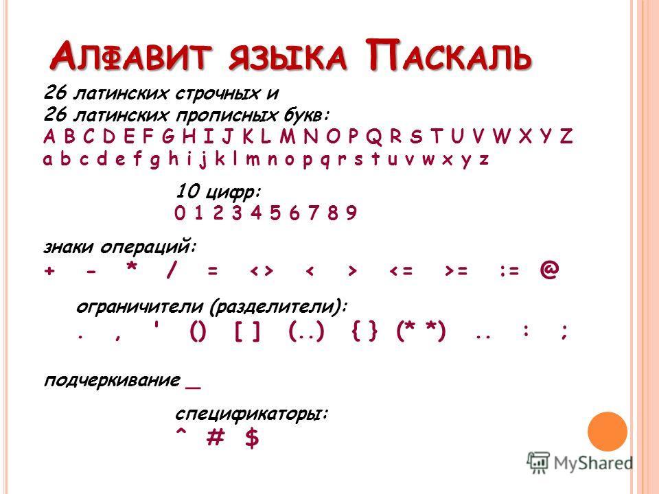А ЛФАВИТ ЯЗЫКА П АСКАЛЬ 26 латинских строчных и 26 латинских прописных букв: A B C D E F G H I J K L M N O P Q R S T U V W X Y Z a b c d e f g h i j k l m n o p q r s t u v w x y z 10 цифр: 0 1 2 3 4 5 6 7 8 9 знаки операций: + - * / =  = := @ ограни