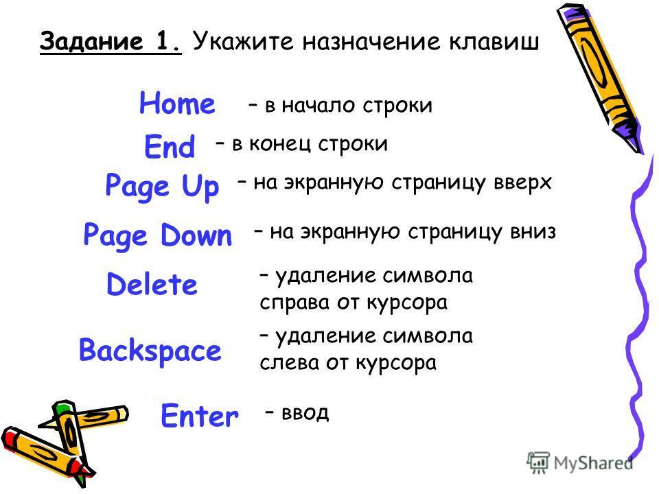 Задание 1. Укажите назначение клавиш Enter Home – в начало строки End – в конец строки Page Up – на экранную страницу вверх Page Down – на экранную страницу вниз Delete – удаление символа справа от курсора Backspace – удаление символа слева от курсор
