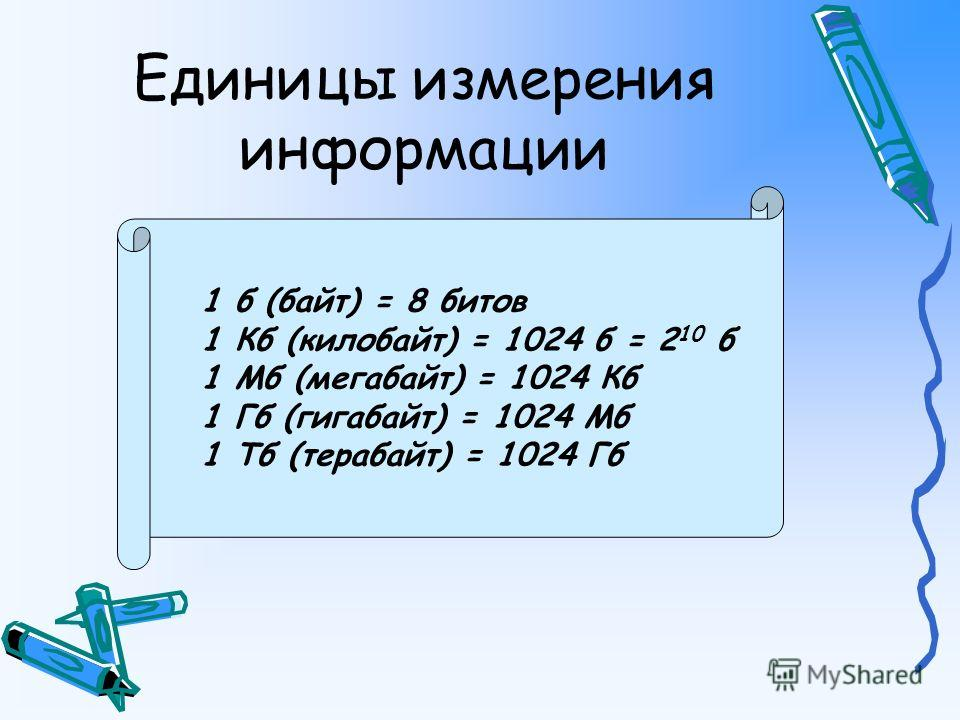 Единицы измерения информации 1 б (байт) = 8 битов 1 Кб (килобайт) = 1024 б = 2 10 б 1 Мб (мегабайт) = 1024 Кб 1 Гб (гигабайт) = 1024 Мб 1 Тб (терабайт) = 1024 Гб