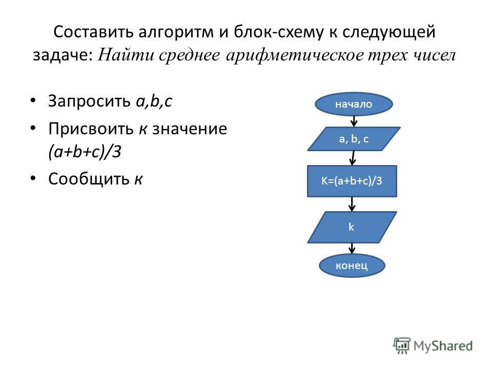 алгоритм и блок-схему к