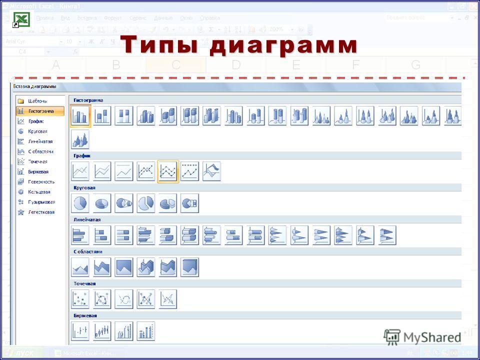 Типы диаграмм