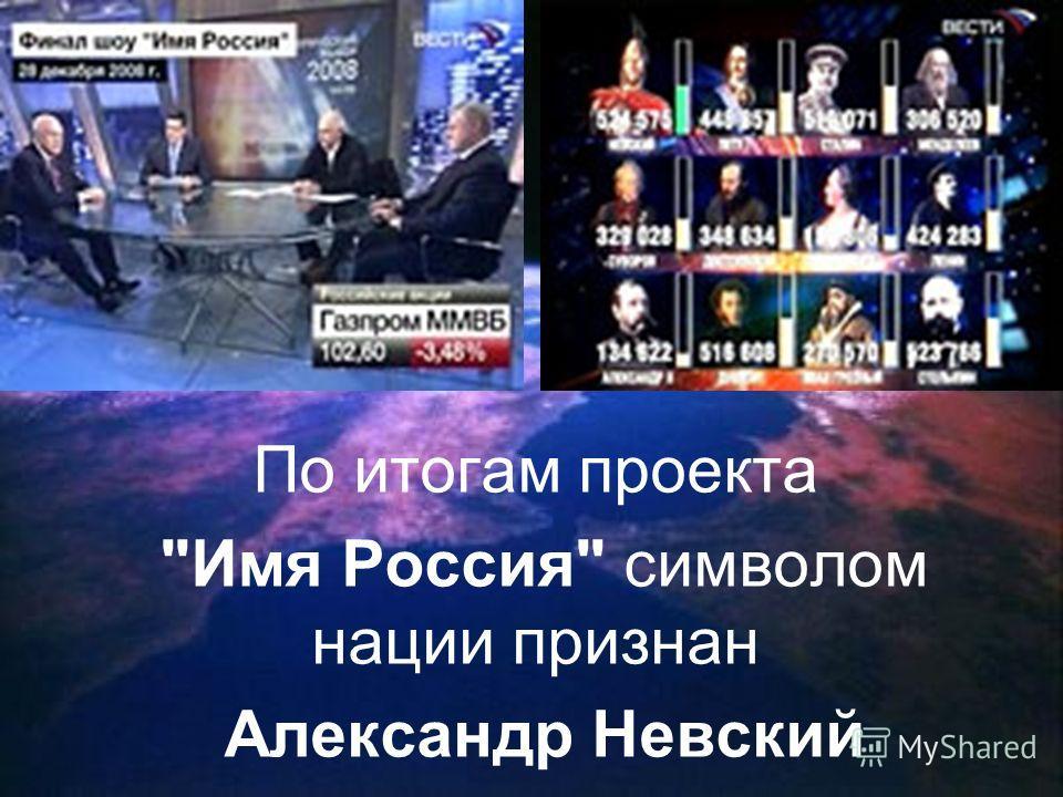 По итогам проекта Имя Россия символом нации признан Александр Невский