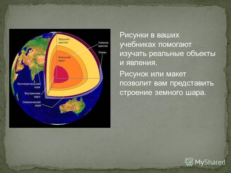 Рисунки в ваших учебниках помогают изучать реальные объекты и явления. Рисунок или макет позволит вам представить строение земного шара.