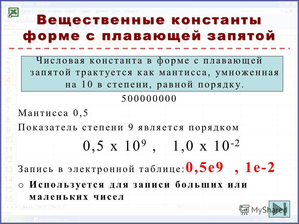 Вещественные константы форме с плавающей запятой Числовая константа в форме с плавающей запятой трактуется как мантисса, умноженная на 10 в степени, равной порядку. 500000000 Мантисса 0,5 Показатель степени 9 является порядком 0,5 х 10 9, 1,0 х 10 -2