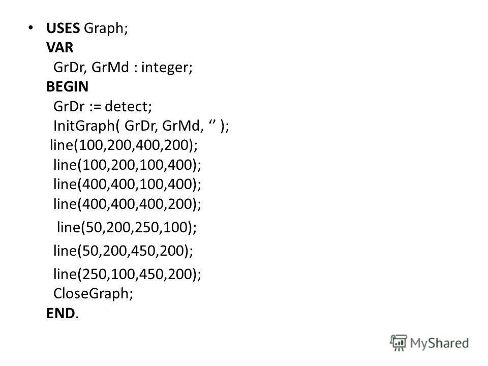 USES Graph; VAR GrDr, GrMd : integer; BEGIN GrDr := detect; InitGraph( GrDr, GrMd, ); line(100,200,400,200); line(100,200,100,400); line(400,400,100,400); line(400,400,400,200); line(50,200,250,100); line(50,200,450,200); line(250,100,450,200); Close