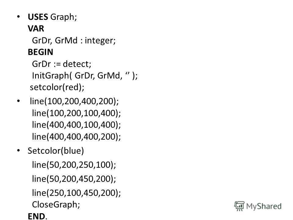 USES Graph; VAR GrDr, GrMd : integer; BEGIN GrDr := detect; InitGraph( GrDr, GrMd, ); setcolor(red); line(100,200,400,200); line(100,200,100,400); line(400,400,100,400); line(400,400,400,200); Setcolor(blue) line(50,200,250,100); line(50,200,450,200)