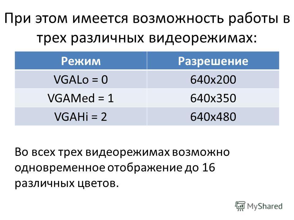 При этом имеется возможность работы в трех различных видеорежимах: РежимРазрешение VGALo = 0640х200 VGAMed = 1640х350 VGAHi = 2640х480 Во всех трех видеорежимах возможно одновременное отображение до 16 различных цветов.
