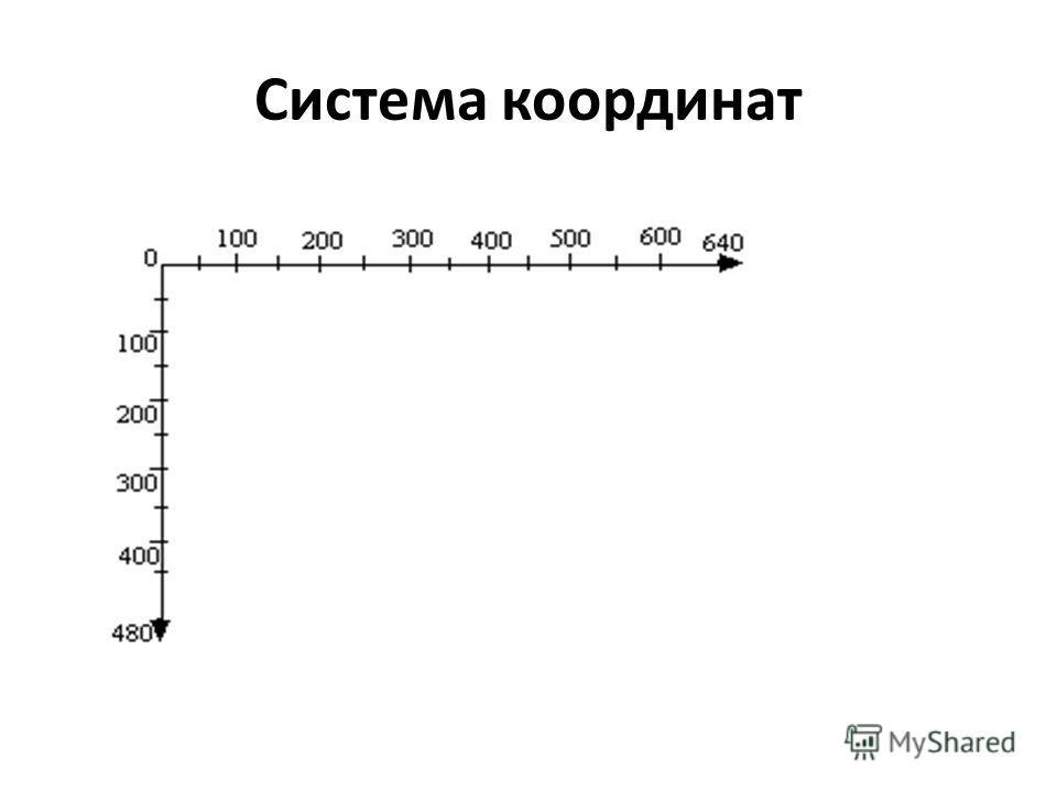 Система координат
