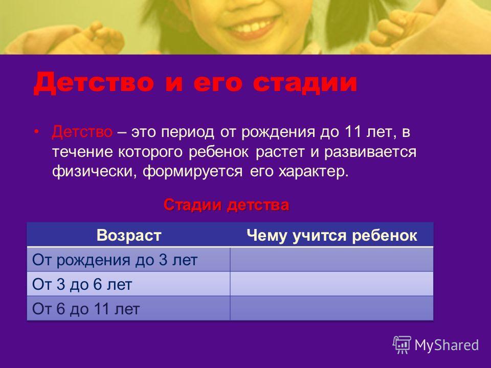 Детство и его стадии Детство – это период от рождения до 11 лет, в течение которого ребенок растет и развивается физически, формируется его характер. Стадии детства