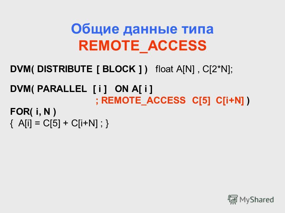 Общие данные типа REMOTE_ACCESS DVM( DISTRIBUTE [ BLOCK ] ) float A[N], C[2*N]; DVM( PARALLEL [ i ] ON A[ i ] ; REMOTE_ACCESS C[5] C[i+N] ) FOR( i, N ) { A[i] = C[5] + C[i+N] ; }