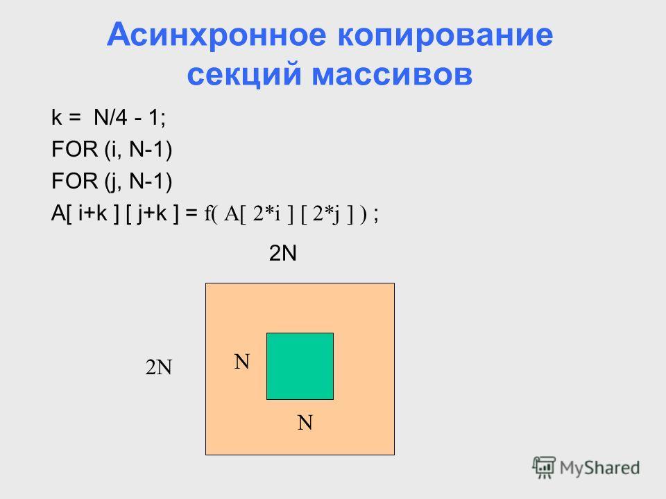 Асинхронное копирование секций массивов k = N/4 - 1; FOR (i, N-1) FOR (j, N-1) A[ i+k ] [ j+k ] = f( A[ 2*i ] [ 2*j ] ) ; 2N N N