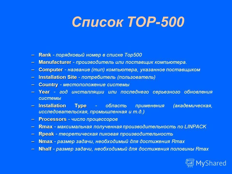 Список TOP-500 –Rank –Rank - порядковый номер в списке Top500 –Manufacturer –Manufacturer - производитель или поставщик компьютера. –Computer –Computer - название (тип) компьютера, указанное поставщиком –Installation Site –Installation Site - потреби