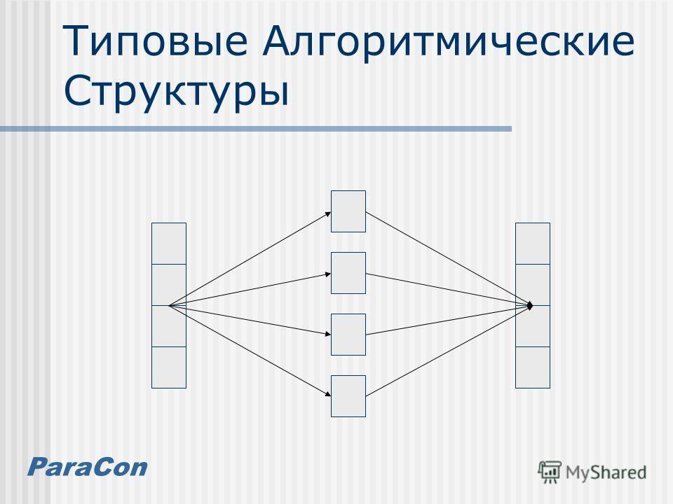 ParaCon Типовые Алгоритмические Структуры