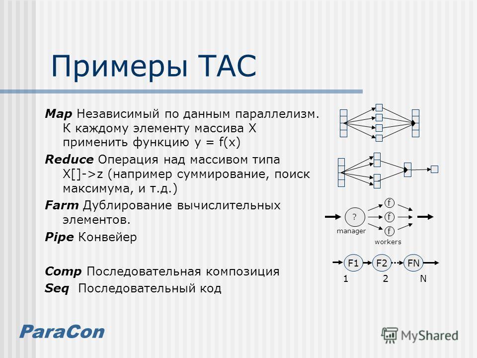 ParaCon Примеры ТАС Map Независимый по данным параллелизм. К каждому элементу массива X применить функцию y = f(x) Reduce Операция над массивом типа X[]->z (например суммирование, поиск максимума, и т.д.) Farm Дублирование вычислительных элементов. P