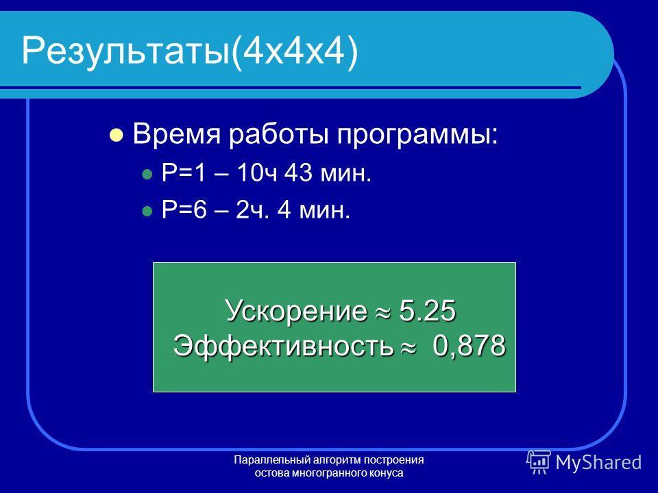 Параллельный алгоритм построения остова многогранного конуса Результаты(4x4x4) Время работы программы: P=1 – 10ч 43 мин. P=6 – 2ч. 4 мин. Ускорение 5.25 Эффективность 0,878