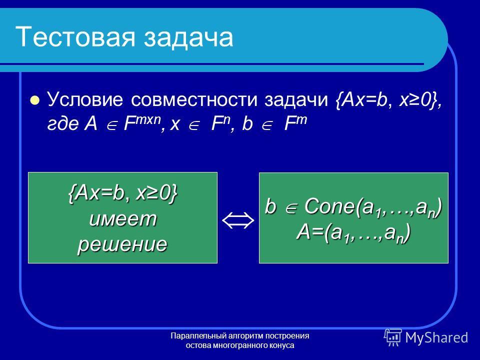 Параллельный алгоритм построения остова многогранного конуса Тестовая задача Условие совместности задачи {Ax=b, x0}, где A F mxn, x F n, b F m {Ax=b, x0} имеетрешение b Cone(a 1,…,a n ) A=(a 1,…,a n )