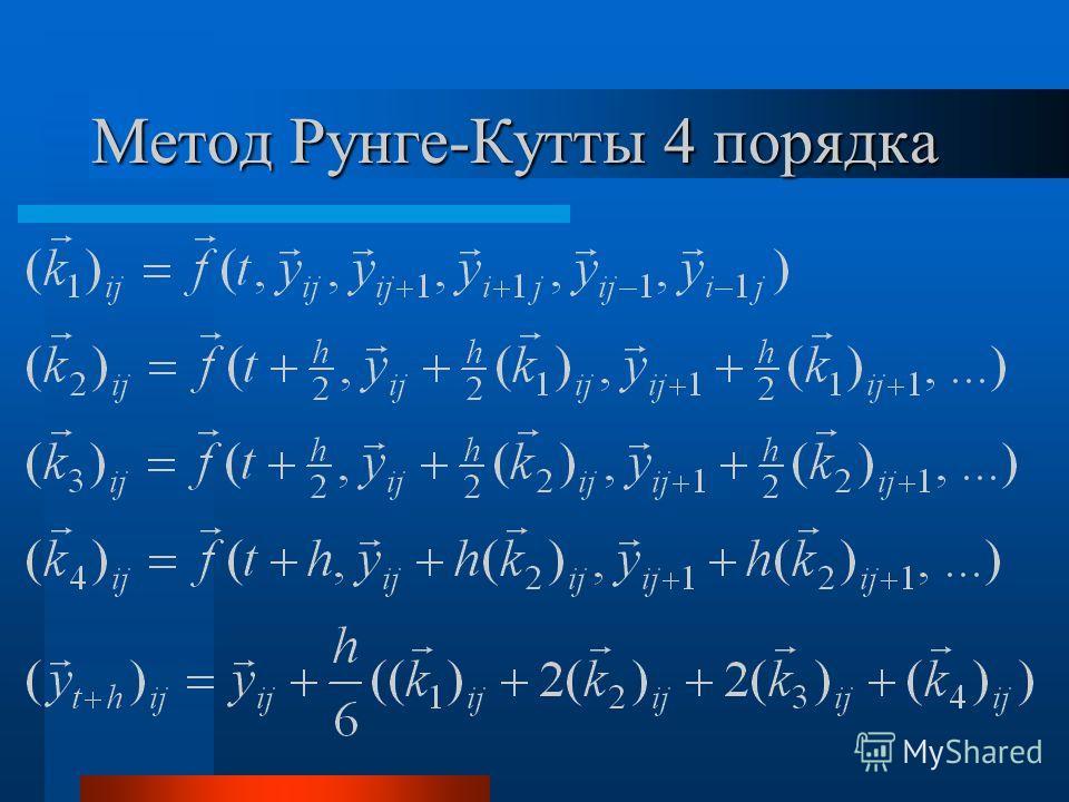 Метод Рунге-Кутты 4 порядка