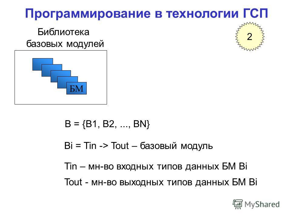 Программирование в технологии ГСП 2 БМ Библиотека базовых модулей B = {B1, B2,..., BN} Bi = Tin -> Tout – базовый модуль Tin – мн-во входных типов данных БМ Bi Tout - мн-во выходных типов данных БМ Bi