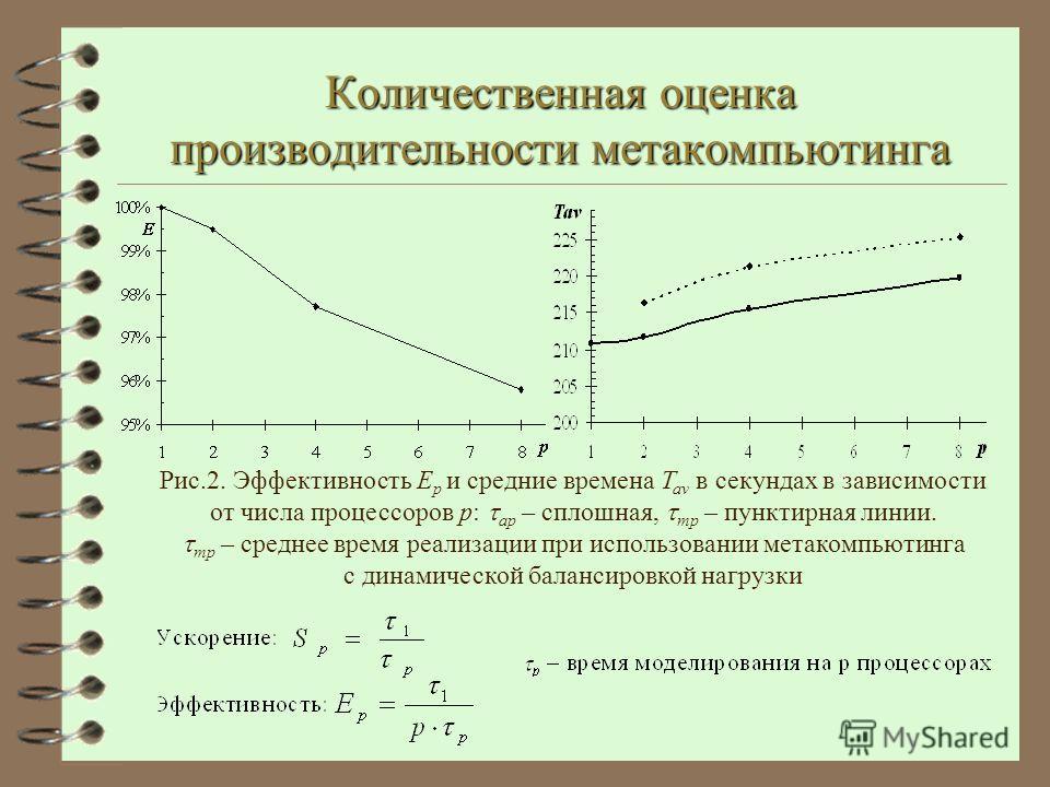 Количественная оценка производительности метакомпьютинга Рис.2. Эффективность E p и средние времена T av в секундах в зависимости от числа процессоров p: ap – сплошная, mp – пунктирная линии. mp – среднее время реализации при использовании метакомпью