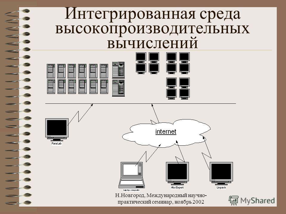 Н.Новгород, Международный научно- практический семинар, ноябрь 2002 Интегрированная среда высокопроизводительных вычислений