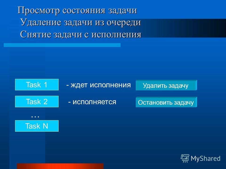 Просмотр состояния задачи Удаление задачи из очереди Снятие задачи с исполнения Task 1 Task 2 … Task N - ждет исполнения - исполняется Удалить задачу Остановить задачу