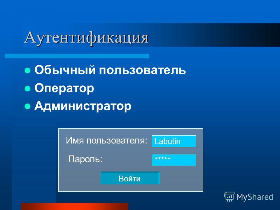 Аутентификация Обычный пользователь Оператор Администратор Labutin ***** Имя пользователя: Пароль: Войти