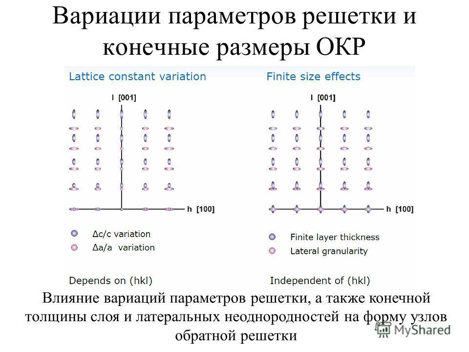 Вариации параметров решетки и конечные размеры ОКР Влияние вариаций параметров решетки, а также конечной толщины слоя и латеральных неоднородностей на форму узлов обратной решетки