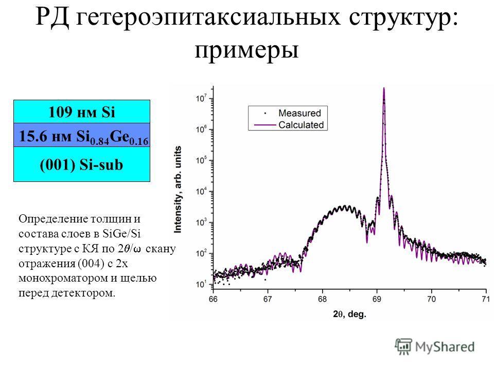 РД гетероэпитаксиальных структур: примеры Определение толщин и состава слоев в SiGe/Si структуре с КЯ по 2 / скану отражения (004) с 2х монохроматором и щелью перед детектором. 109 нм Si (001) Si-sub 15.6 нм Si 0.84 Ge 0.16