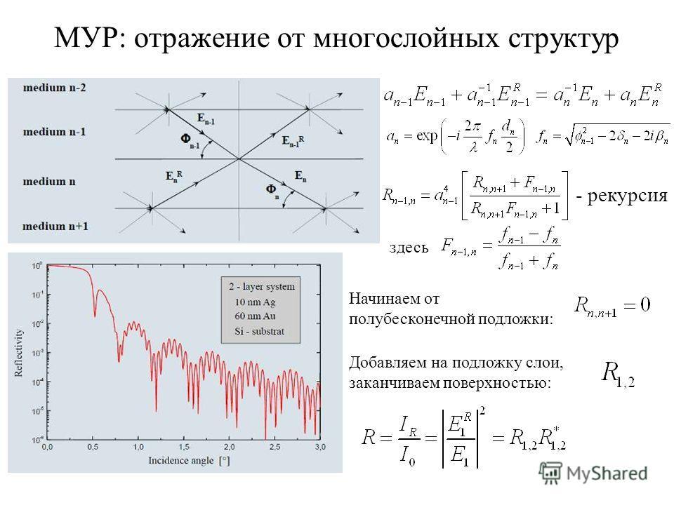 МУР: отражение от многослойных структур. - рекурсия здесь Начинаем от полубесконечной подложки: Добавляем на подложку слои, заканчиваем поверхностью: